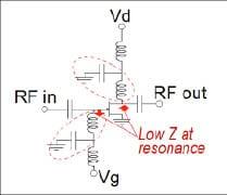 Figure 2: Bias resonances that may cause distortion memory