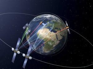 EDRS ESA Laser