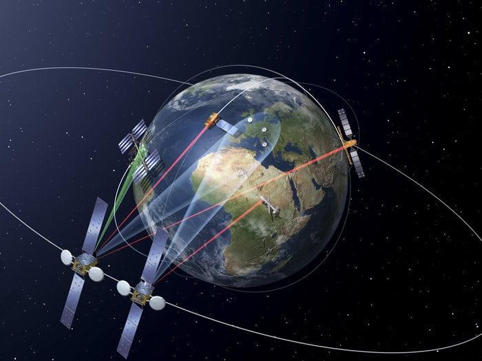European Data Relay System (EDRS). Photo: ESA