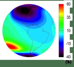 Sophisticated upper atmospheric model