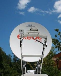 AvL Ka-band Antenna