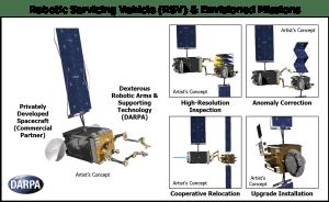 RSGS Infographic DARPA Phoenix
