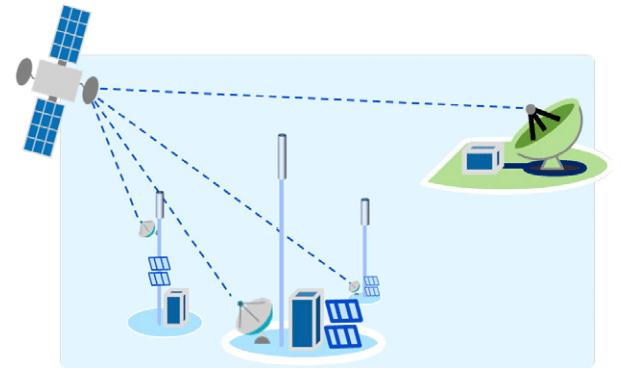 Mobile Solar Reach 3G diagram. Photo: Intelsat.