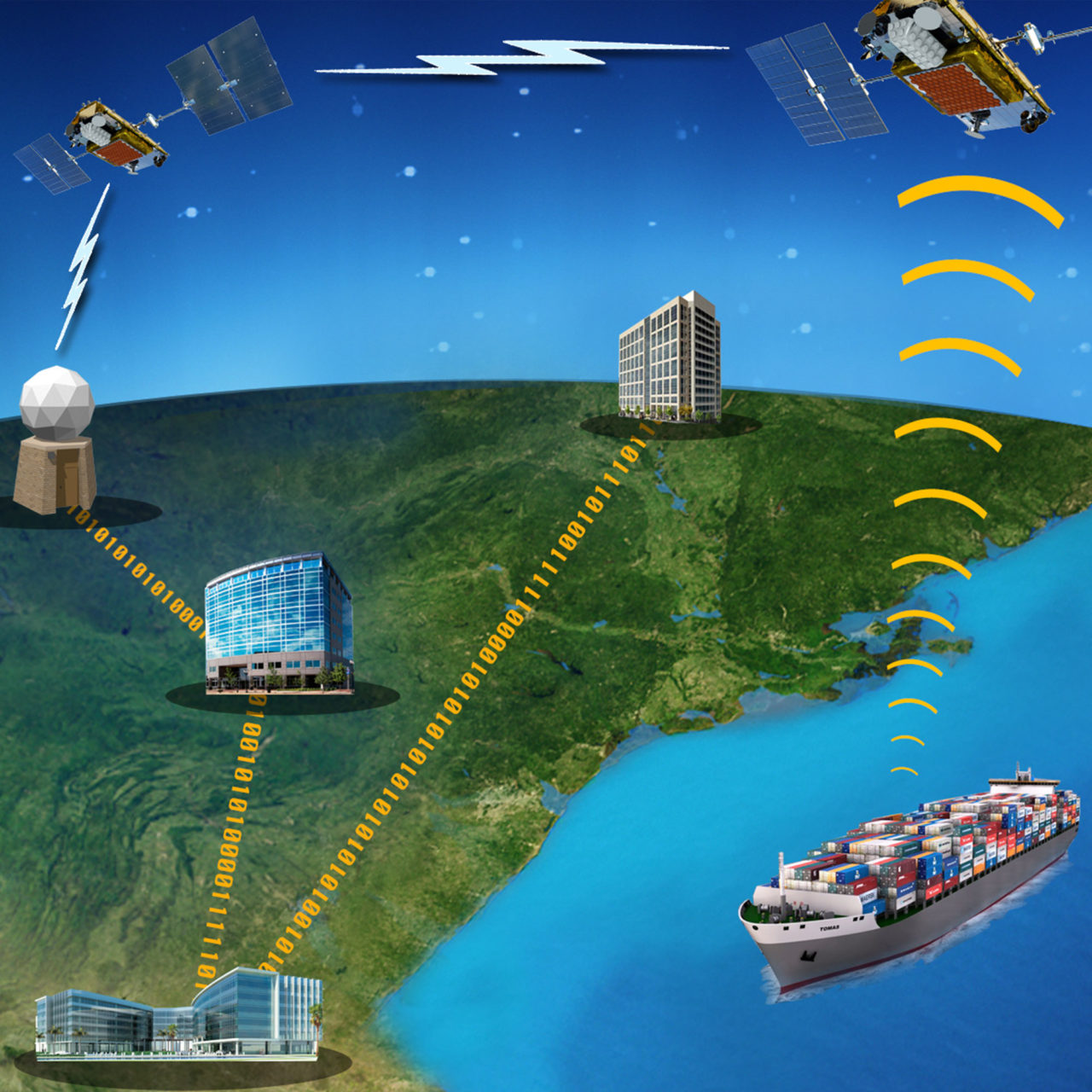 Diagram of how satellite communications and processing is routed for Maritime AIS. Photo: Harris.
