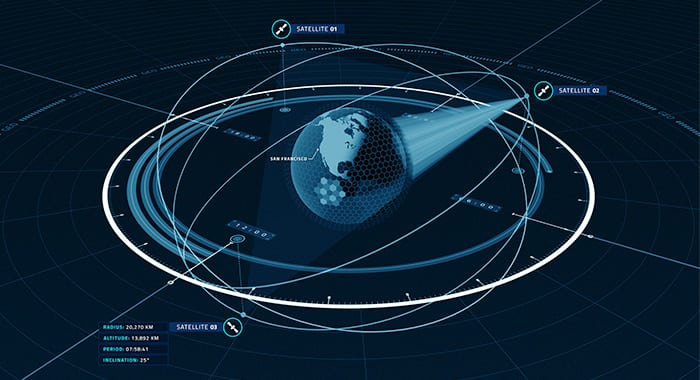 The architecture of Audacy's three satellite network.