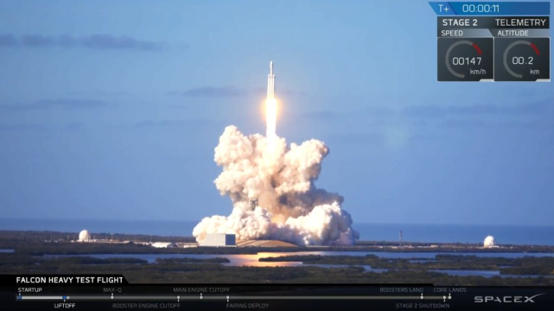 SpaceX Falcon Heavy lifts off for the first time on Feb. 6 from the Kennedy Space Center in Florida. Photo: SpaceX.