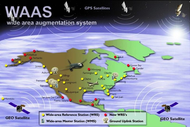 Overview of the FAA's WAAS system. Photo: FAA.