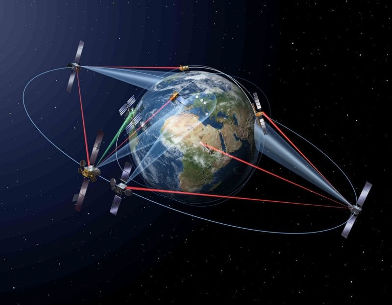 SpaceDataHighway reaches 10,000 laser connections