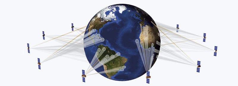 Artistic rendering of O3b's MEO satellite constellation