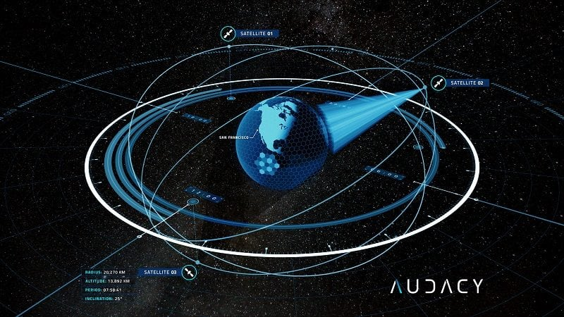 Audacy commercial inter-satellite data relay network