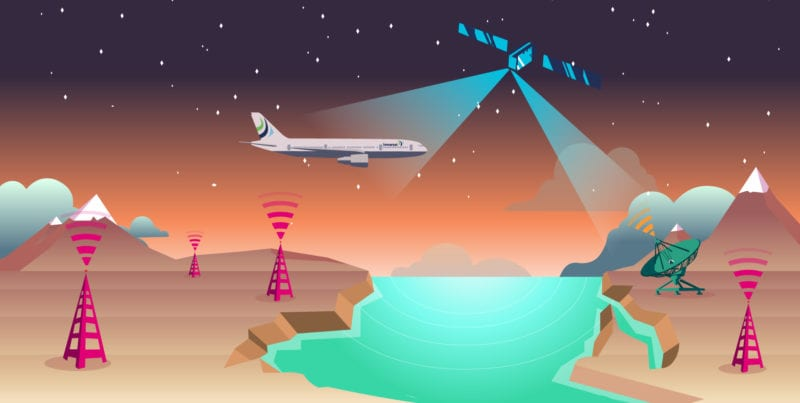 Artist rendition of Inmarsat's European Aviation Network. Photo: Inmarsat