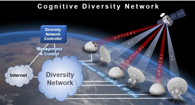 Photo: PathFinder Digital