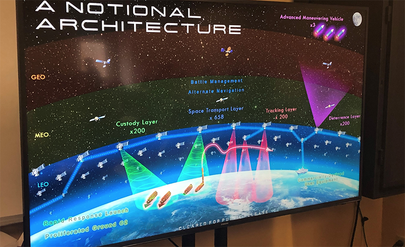 The Space Development Agency's notional space layer architecture as outlined by new director Fred Kennedy April 9, 2019. Photo: Vivienne Machi